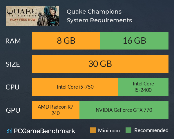 System Requirements for Quake Champions (PC)