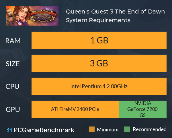 Queen's Quest 3: The End of Dawn System Requirements PC Graph - Can I Run Queen's Quest 3: The End of Dawn