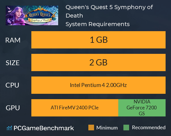 Queen's Quest 5: Symphony of Death System Requirements PC Graph - Can I Run Queen's Quest 5: Symphony of Death