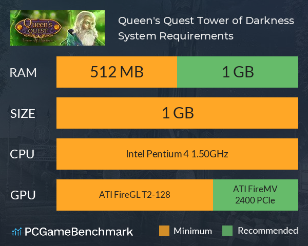 Queen's Quest: Tower of Darkness System Requirements PC Graph - Can I Run Queen's Quest: Tower of Darkness