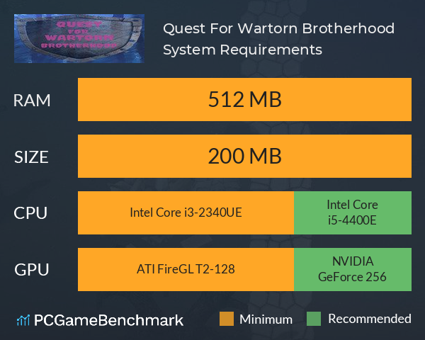 Quest For Wartorn Brotherhood System Requirements PC Graph - Can I Run Quest For Wartorn Brotherhood