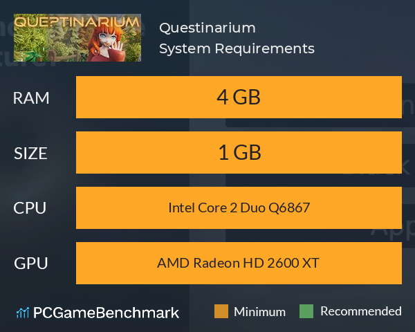 Questinarium System Requirements PC Graph - Can I Run Questinarium