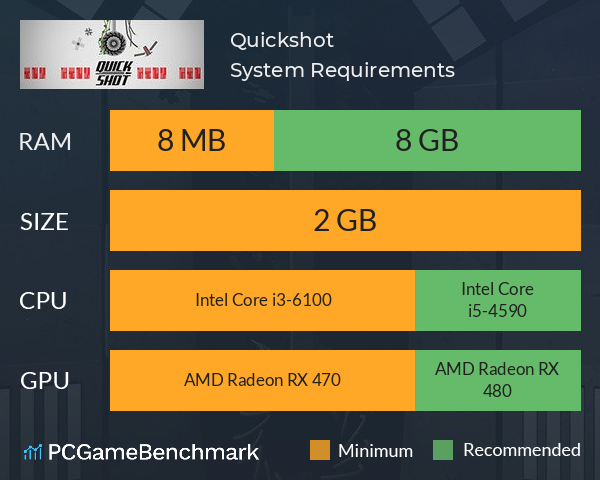 Quickshot System Requirements PC Graph - Can I Run Quickshot