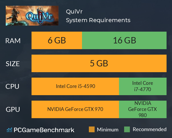 QuiVr System Requirements PC Graph - Can I Run QuiVr