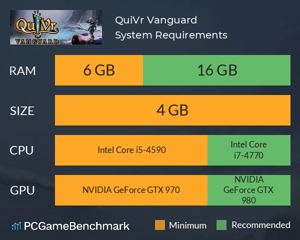 QuiVr Vanguard System Requirements PC Graph - Can I Run QuiVr Vanguard