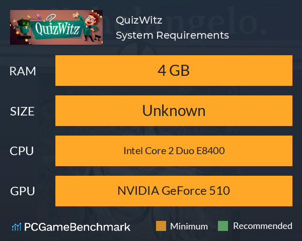 QuizWitz System Requirements PC Graph - Can I Run QuizWitz
