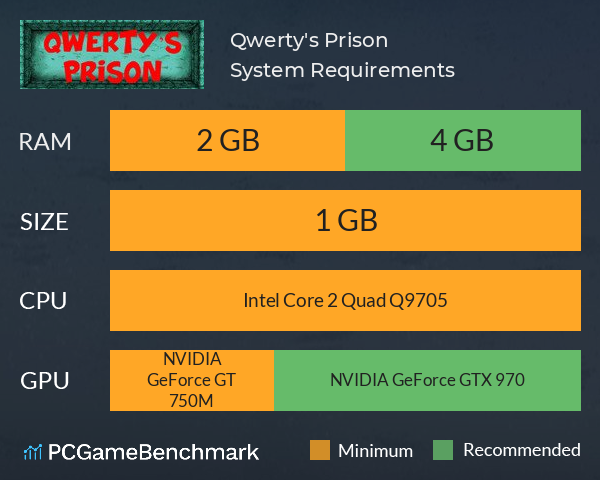 Qwerty's Prison System Requirements PC Graph - Can I Run Qwerty's Prison
