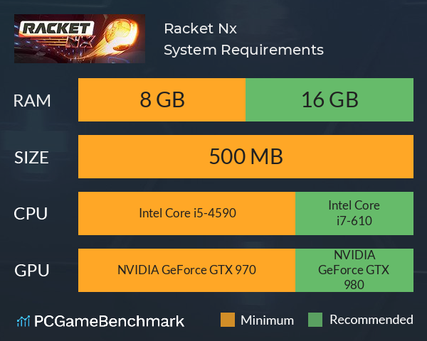 Racket: Nx System Requirements PC Graph - Can I Run Racket: Nx