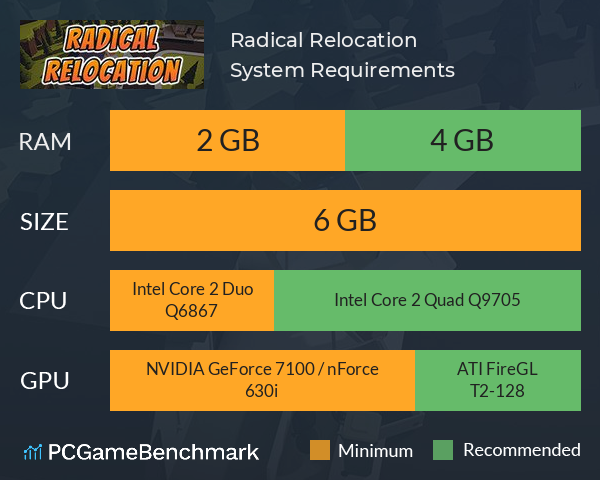 System Requirements for Radical Relocation (PC)