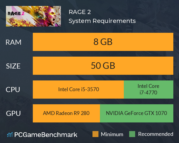 RAGE 2 System Requirements PC Graph - Can I Run RAGE 2
