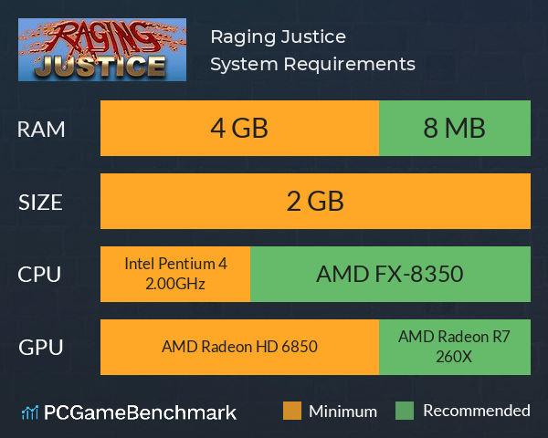 Raging Justice System Requirements PC Graph - Can I Run Raging Justice