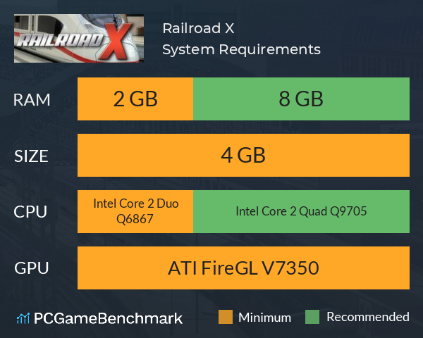 Railroad X System Requirements PC Graph - Can I Run Railroad X