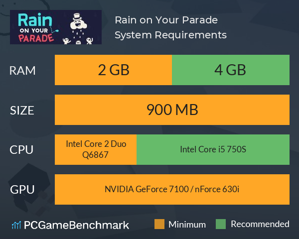 Rain on Your Parade System Requirements PC Graph - Can I Run Rain on Your Parade