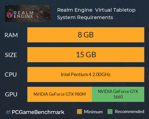 Realm Engine | Virtual Tabletop System Requirements PC Graph - Can I Run Realm Engine | Virtual Tabletop