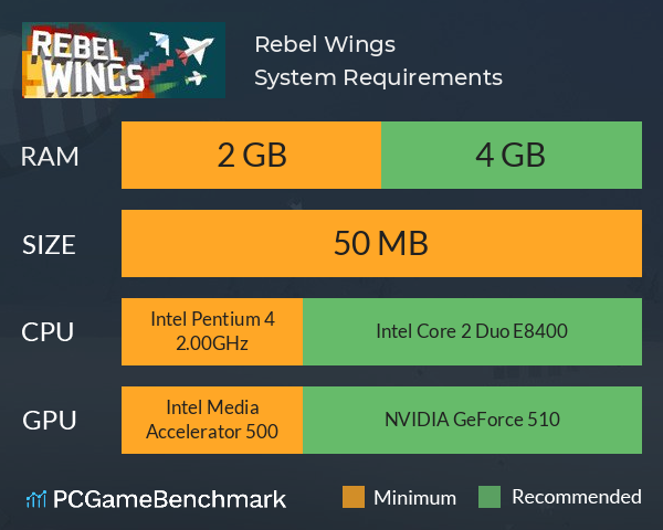 Rebel Wings System Requirements PC Graph - Can I Run Rebel Wings