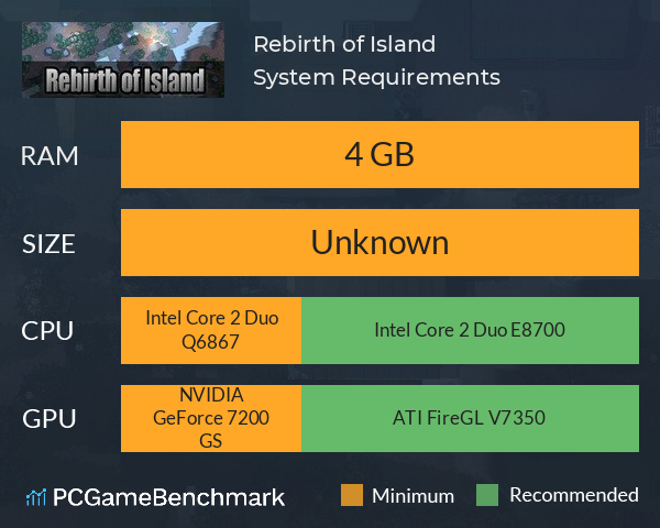 Rebirth of Island System Requirements PC Graph - Can I Run Rebirth of Island