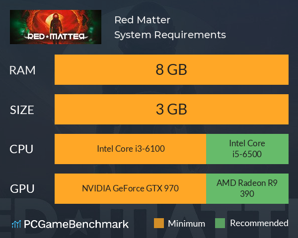 Red Matter System Requirements PC Graph - Can I Run Red Matter