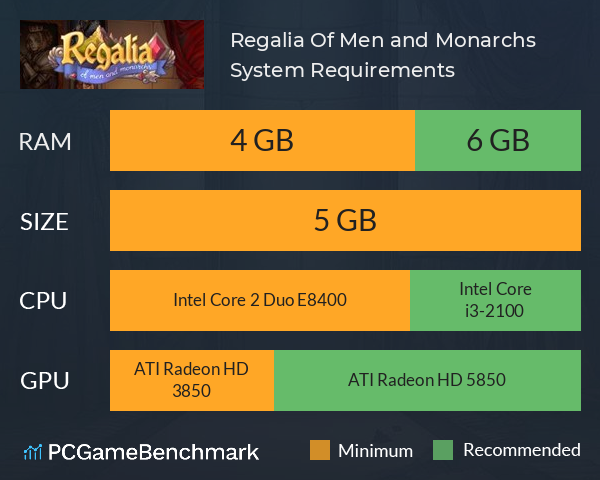 Regalia: Of Men and Monarchs System Requirements PC Graph - Can I Run Regalia: Of Men and Monarchs