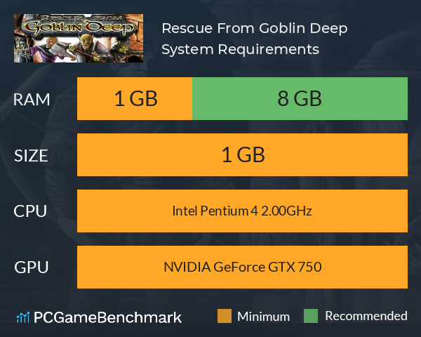 Rescue From Goblin Deep System Requirements PC Graph - Can I Run Rescue From Goblin Deep
