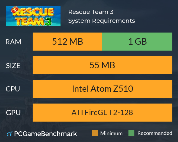 Rescue Team 3 System Requirements PC Graph - Can I Run Rescue Team 3