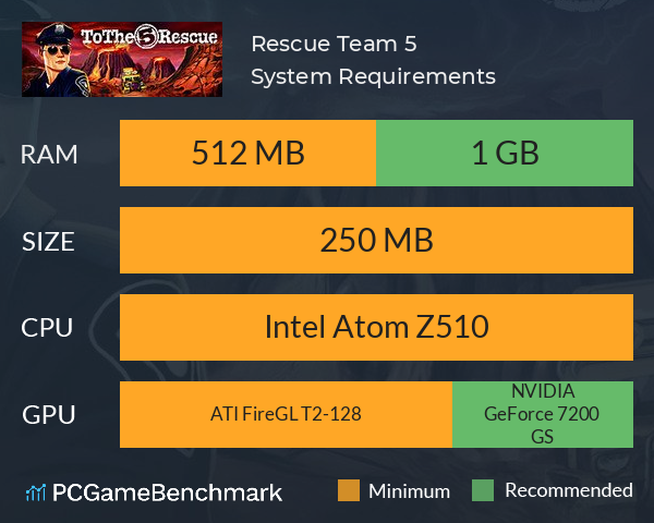 Rescue Team 5 System Requirements PC Graph - Can I Run Rescue Team 5