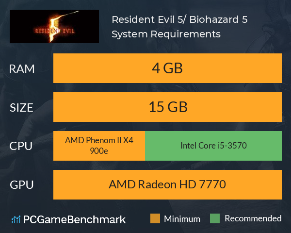 Resident Evil 5/ Biohazard 5 System Requirements PC Graph - Can I Run Resident Evil 5/ Biohazard 5