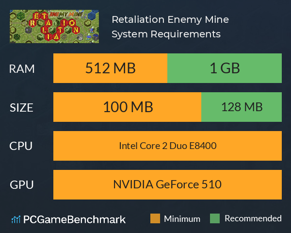 Retaliation: Enemy Mine System Requirements PC Graph - Can I Run Retaliation: Enemy Mine