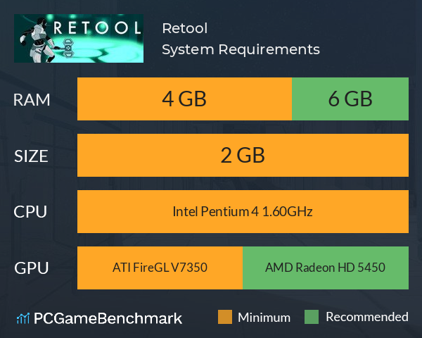 Retool System Requirements PC Graph - Can I Run Retool