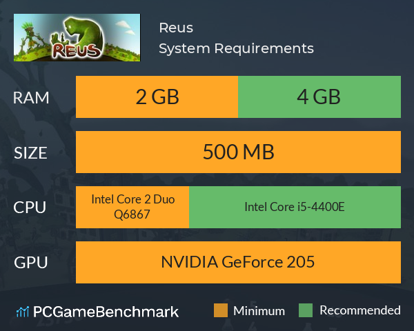 System Requirements for Reus (PC)