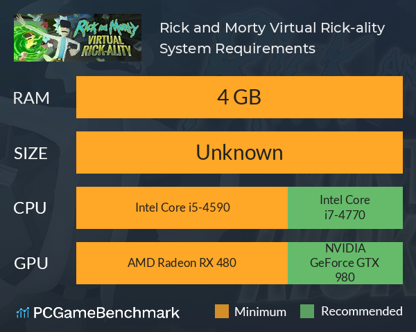 Rick and Morty: Virtual Rick-ality System Requirements PC Graph - Can I Run Rick and Morty: Virtual Rick-ality