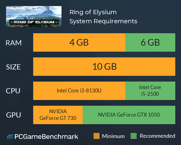 Ring of Elysium System Requirements PC Graph - Can I Run Ring of Elysium