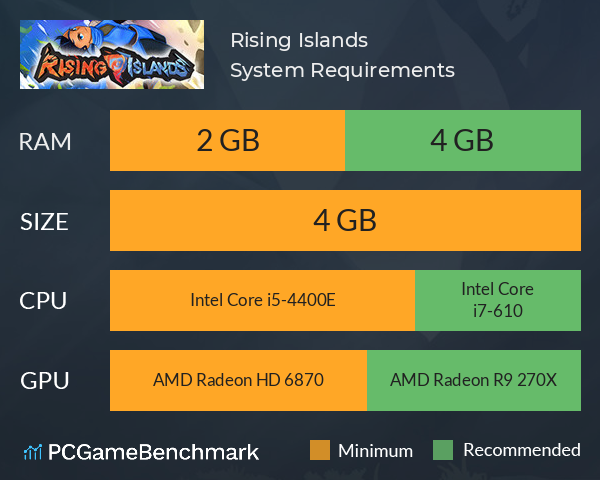 Rising Islands System Requirements PC Graph - Can I Run Rising Islands