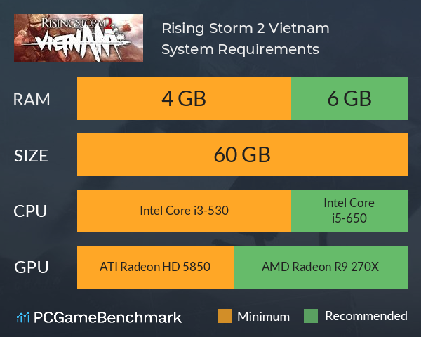 Rising Storm 2 Vietnam System Requirements Can I Run It Pcgamebenchmark