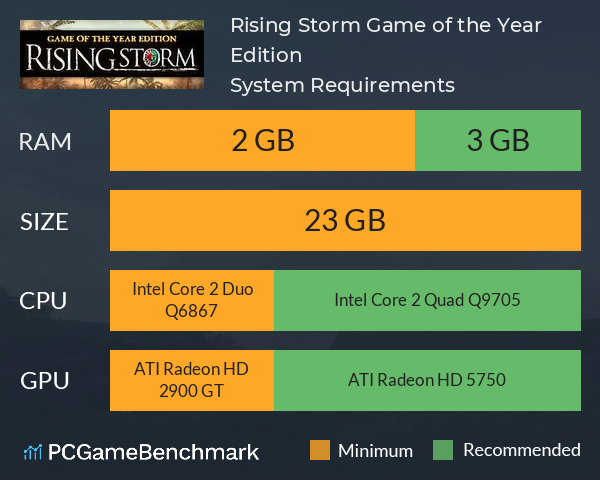 System Requirements for Rising Storm (PC)