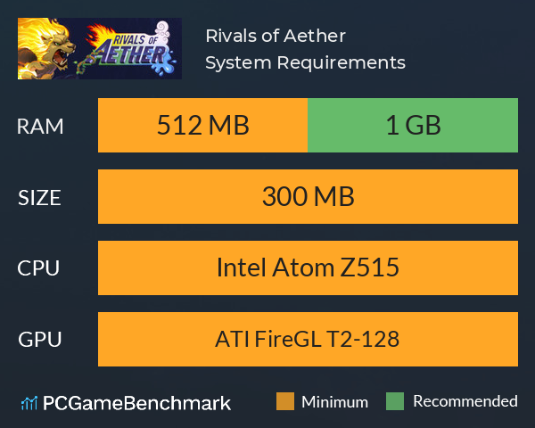 System Requirements for Rivals of Aether (PC)
