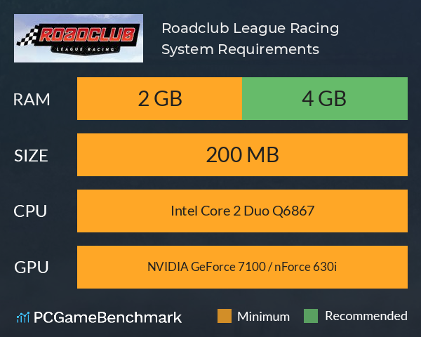 Roadclub: League Racing System Requirements PC Graph - Can I Run Roadclub: League Racing