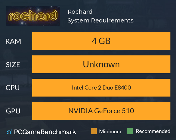 Rochard System Requirements PC Graph - Can I Run Rochard