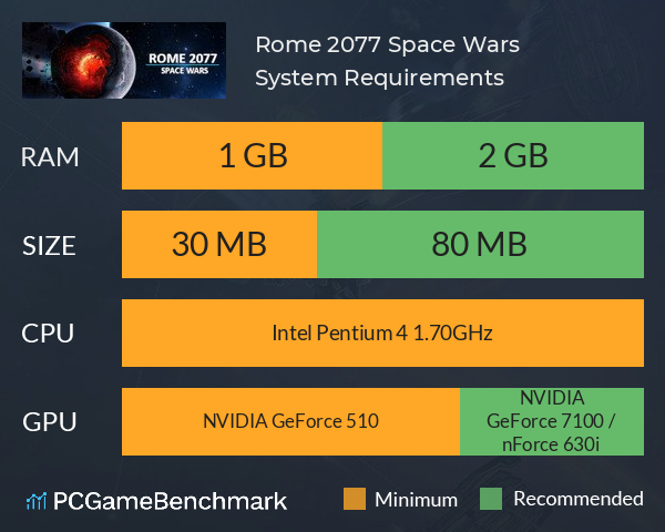 Rome 2077: Space Wars System Requirements PC Graph - Can I Run Rome 2077: Space Wars
