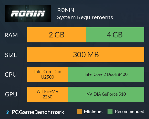 RONIN System Requirements PC Graph - Can I Run RONIN