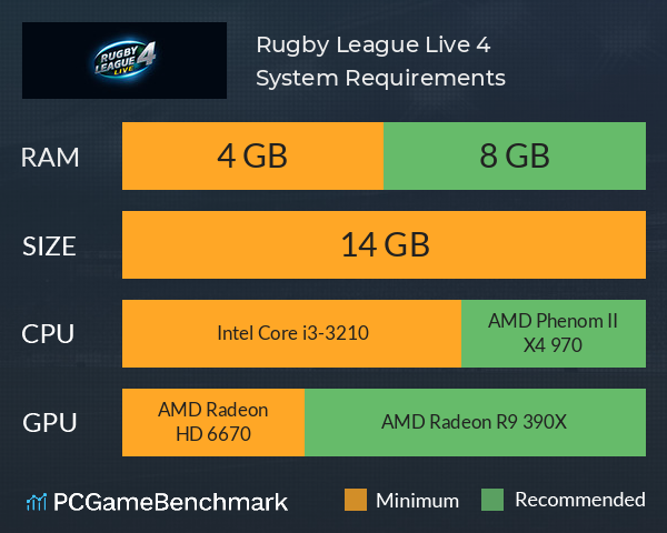 Rugby League Live 4 System Requirements PC Graph - Can I Run Rugby League Live 4