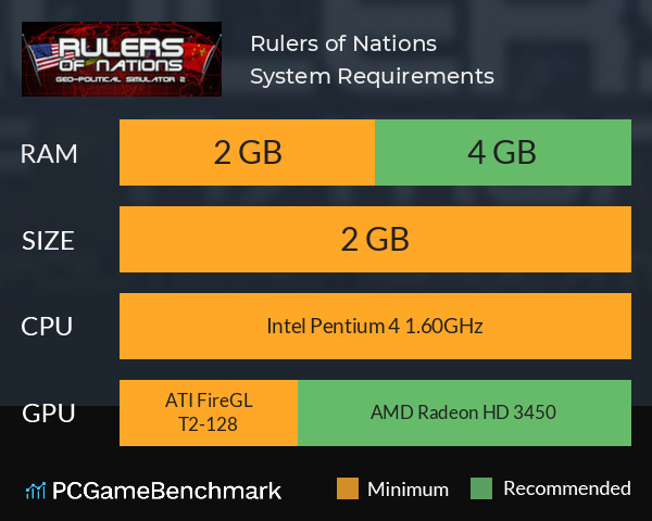 Rulers of Nations System Requirements PC Graph - Can I Run Rulers of Nations