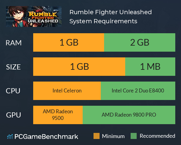 Rumble Fighter: Unleashed System Requirements PC Graph - Can I Run Rumble Fighter: Unleashed