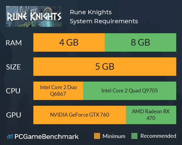 Rune Knights System Requirements PC Graph - Can I Run Rune Knights