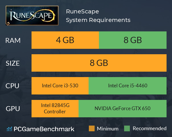 System Requirements for RuneScape (PC)