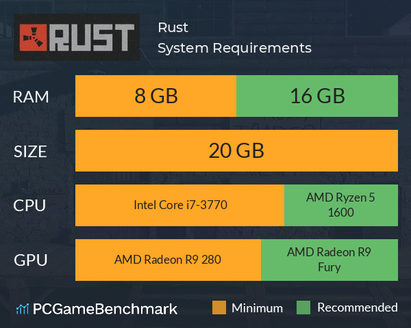Rust System Requirements PC Graph - Can I Run Rust
