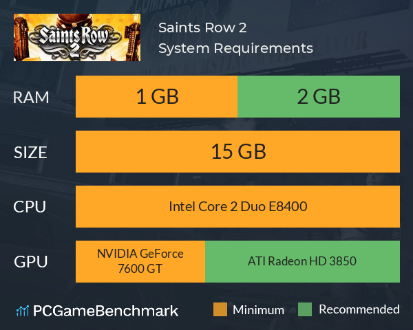 Saints Row 2 System Requirements PC Graph - Can I Run Saints Row 2