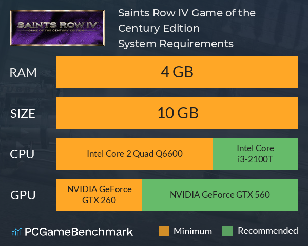 Saints Row IV: Game of the Century Edition System Requirements PC Graph - Can I Run Saints Row IV: Game of the Century Edition