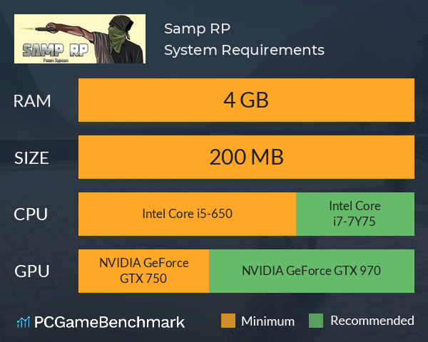 Samp Rp System Requirements Can I Run It Pcgamebenchmark