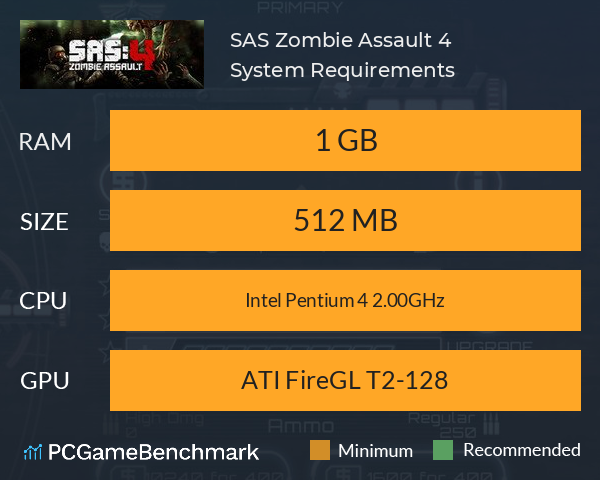 SAS: Zombie Assault 4 System Requirements PC Graph - Can I Run SAS: Zombie Assault 4