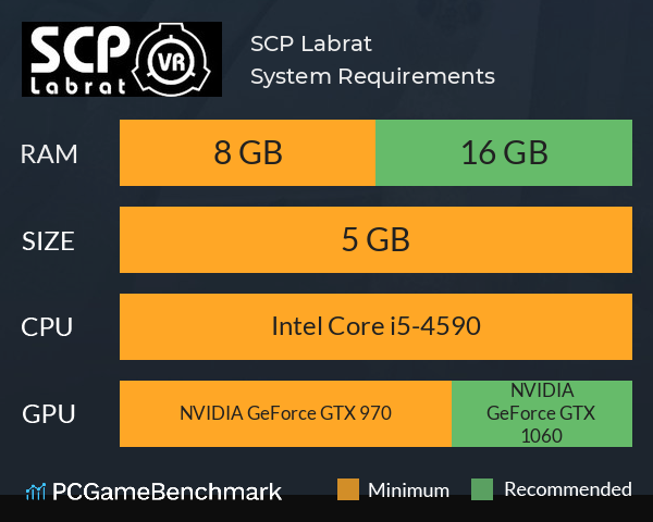 SCP: Labrat System Requirements PC Graph - Can I Run SCP: Labrat